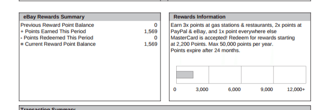 Rewards On Paypal Ebay Credit Card Reset Based On Calendar Year Doctor Of Credit