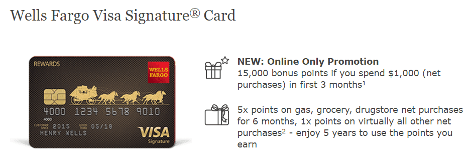 Some Wells Fargo Credit Cards Now Coming With $1111 Bonus (1111% & 11.1111