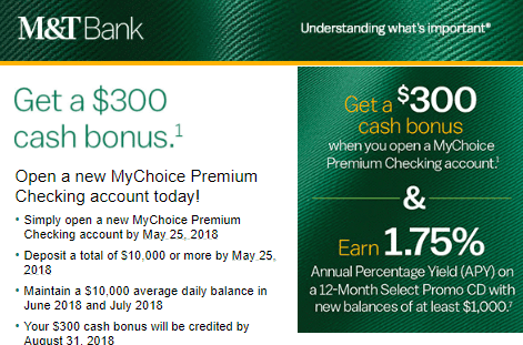 Expired Targeted Ct Dc De Md Nj Ny Pa Va Wv M T Bank 300 Checking Bonus Direct Deposit Not Required Doctor Of Credit
